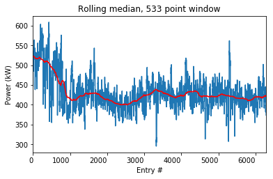rolling_median.png not found