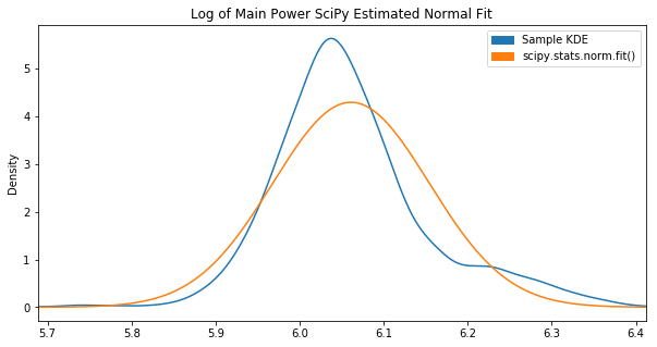 scipy_fit.png not found