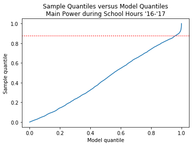 quantiles.png not found