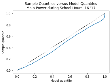 quantiles_ref_line.png not found