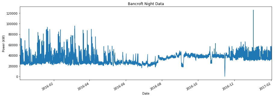 bancroft_night.png not found
