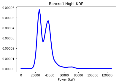 bancroft_night_kde.png not found