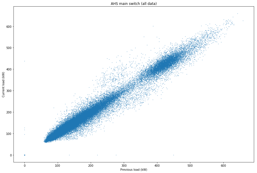 autocorrelation.png not found