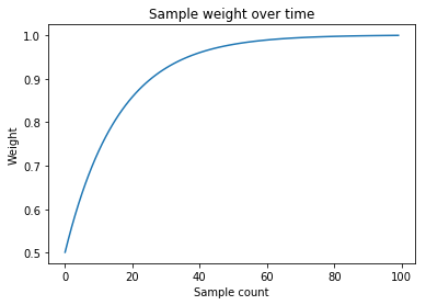sample_weights.png not found